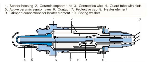 02 diagram